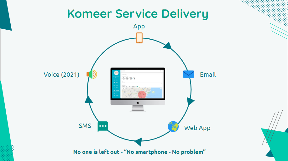 Komeer Service Delivery