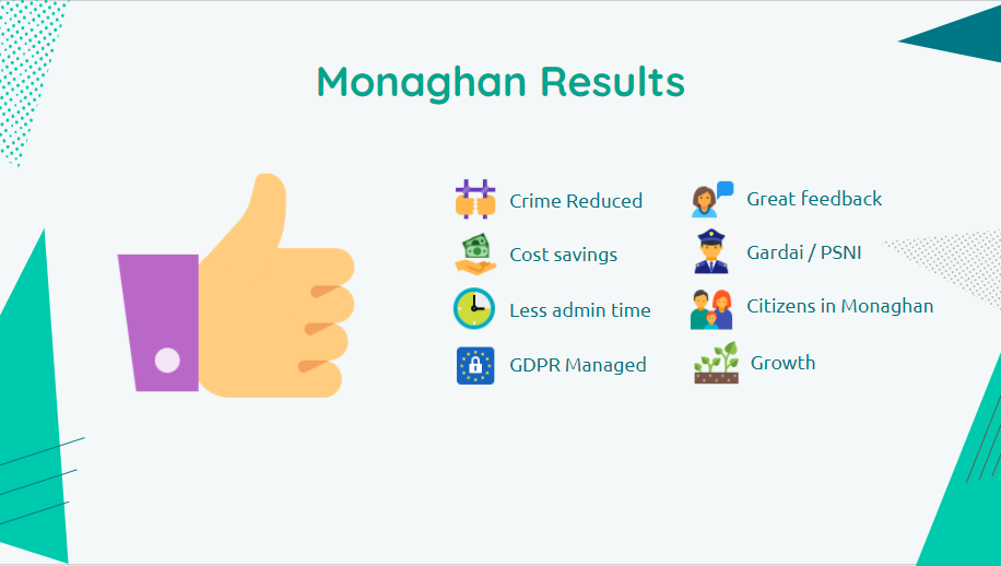 Monaghan Csae Study Results